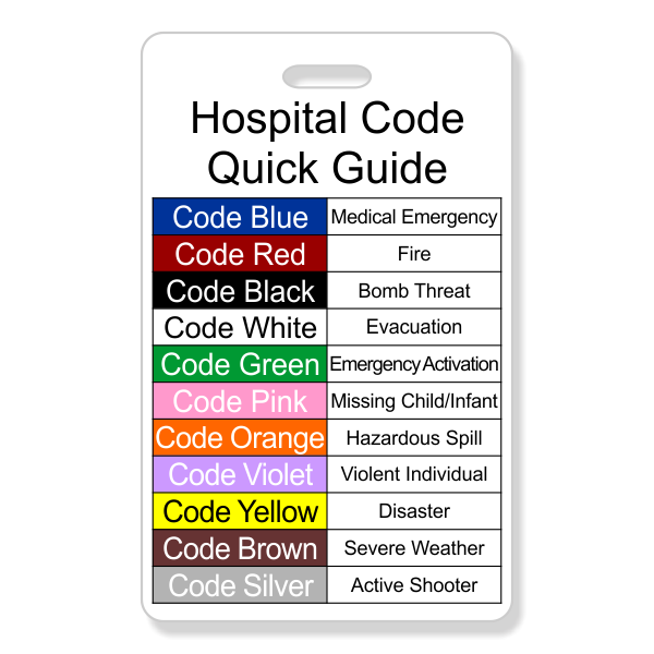 Double Sided Photo ID with Hospital Code Quick Guide
