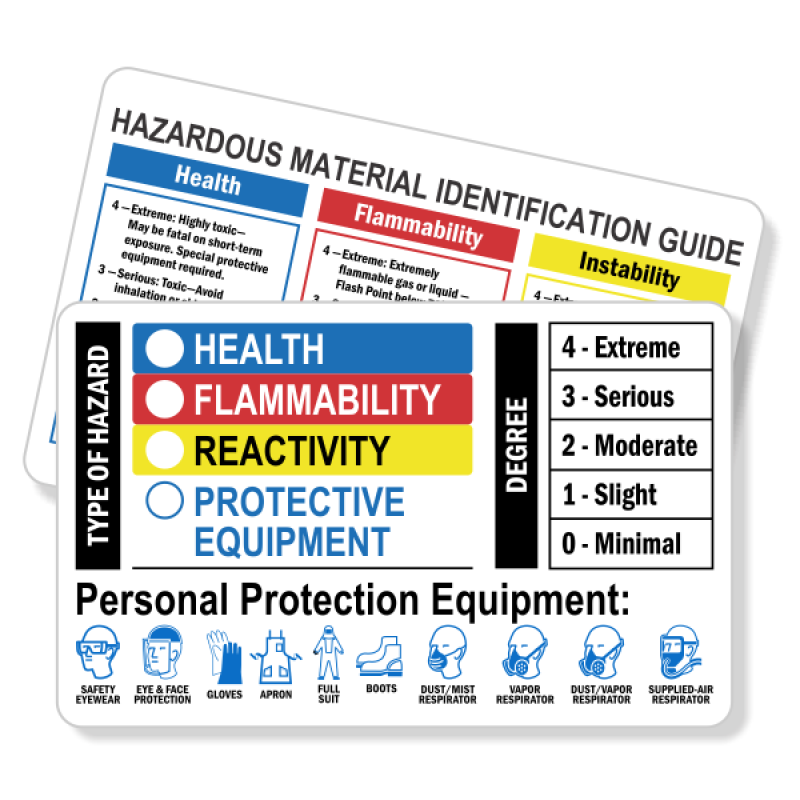 Hazardous Material Identification Wallet Reference Card